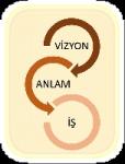 vizyon (152x200)